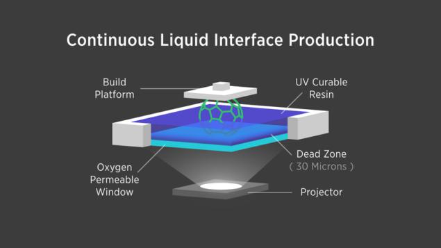 Новый тип 3D-печати был вдохновлен Терминатором 2