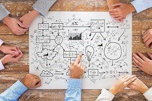 Маркетинг – Пять классических черт успешных стратегий