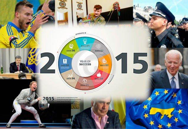 2015 рік успіху