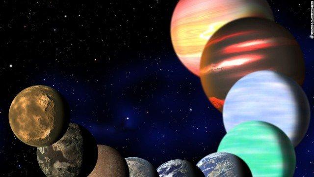 Планети які виявив Кеплер