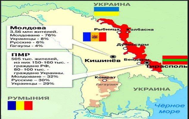 Спасибо, не надо. Что общего у Приднестровья и востока Украины