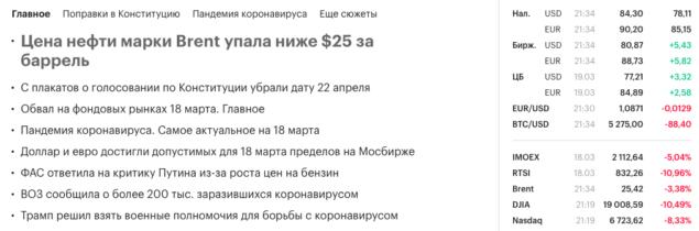 Рубль пробивает дно в 84 деревянных за доллар