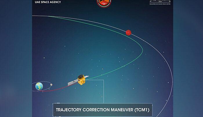 Перший арабський космічний апарат успішно досяг орбіти Марсу