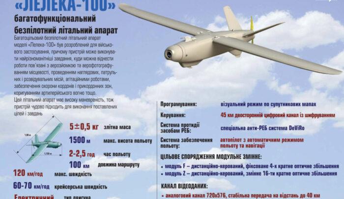 «Лелека-100» – розвідувальний безпілотник, що працює в умовах складної радіоелектронної обстановки